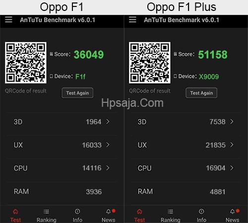 Skor Antutu Oppo F1 vs Oppo F1 plus