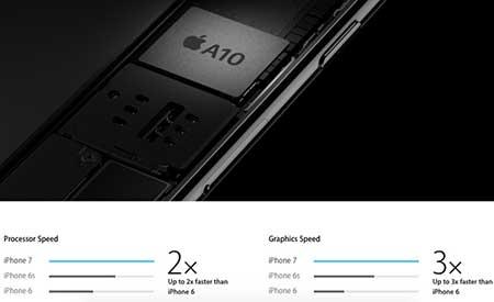 cpu iphone 7