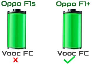 beda Fast charging F1s vs f1 plus