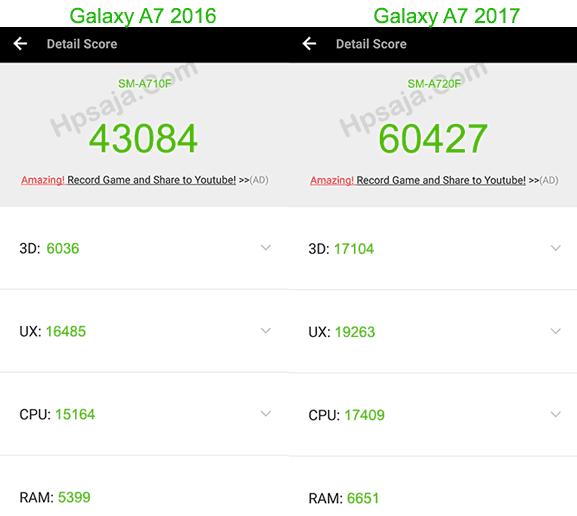 antutu Galaxy A7 2016 VS Galaxy A7 2017