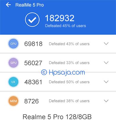 Skor Antutu Benchmark Realme 5 pro