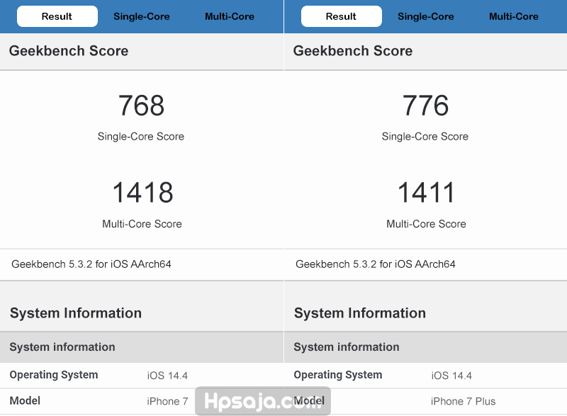Perbandingan Skor Geekbench 5 iPhone 7 VS 7 Plus